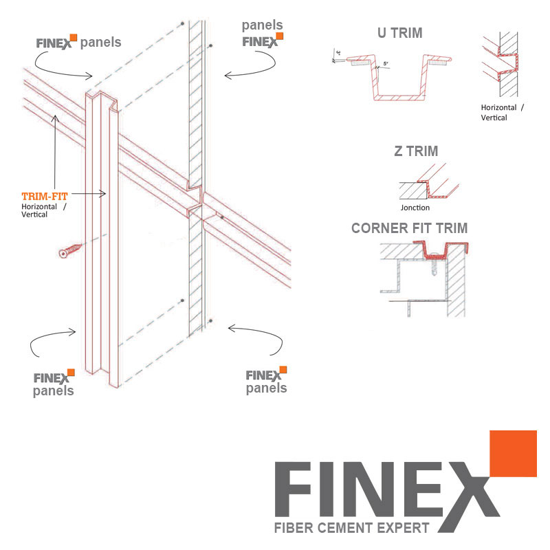 Trim-Fit fiber cement fixations